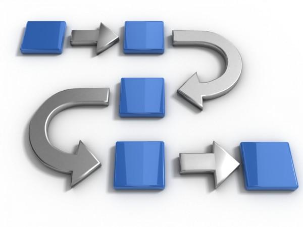 Ganz einfach den Workflow verbessern